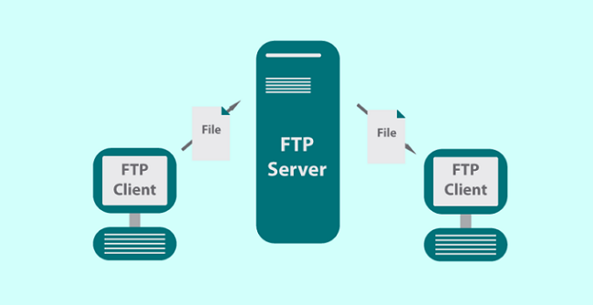 پروتکل FTP چیست و چه کاربردهایی دارد؟