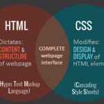 HTML و CSS چیست؟